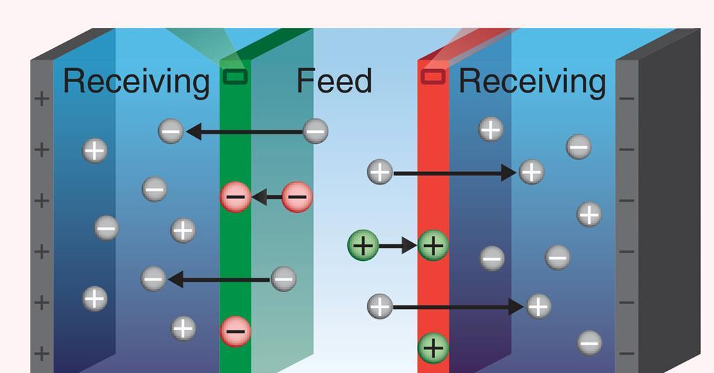 Ion trapping desalination membrane fishes out valuable materials