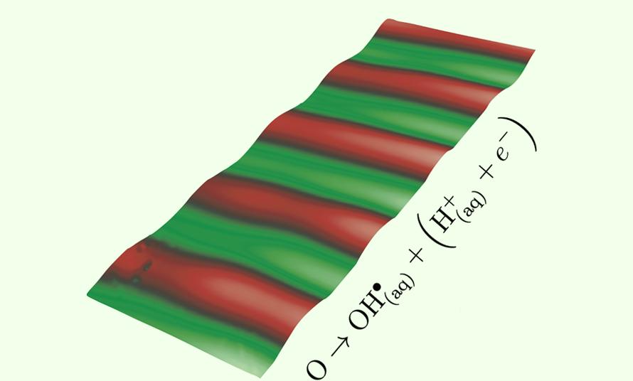 Ultrasound makes nano-waves, generating 'green' radicals
