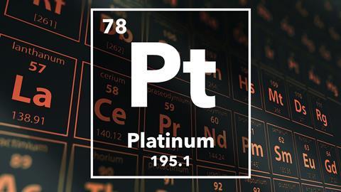 Platinum Podcast Chemistry World