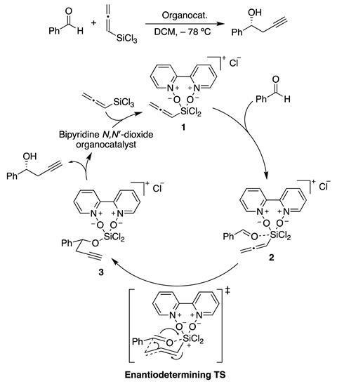 A scheme showing the asymmetric catalytic reaction