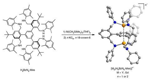 A picture showing the synthesis and structure of [M2(BzN6-Mes)]n− complexes