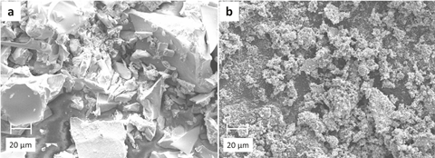 An image showing SEM images of Fe–Mn–K catalyst