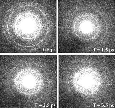 Atomic view of Al melting