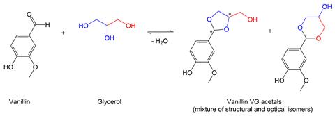 An image showing a reaction scheme to make Vanillin VG acetals