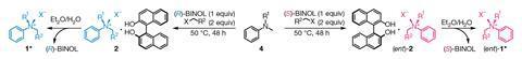 طرح واکنش آمین در مرکز و شرایط واکنش که منجر به تشکیل کاتیونهای آمونیم تک انانتیومر می شود